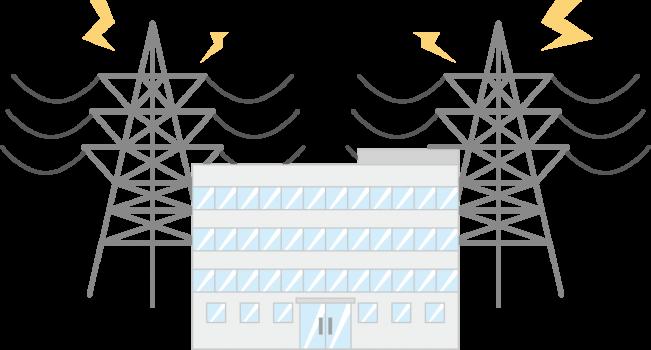 電力会社と送電設備