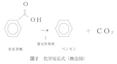 安息香酸からベンゼンが生成する化学反応の概念図