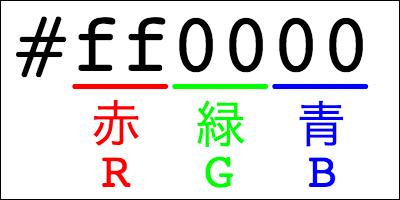 16進数で色を表現する書き方