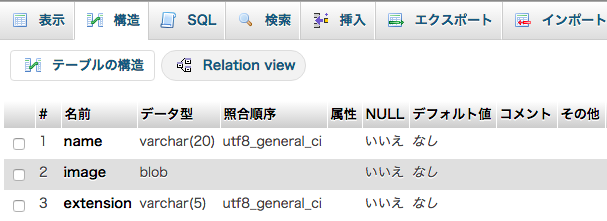 MySQLのテーブル設定