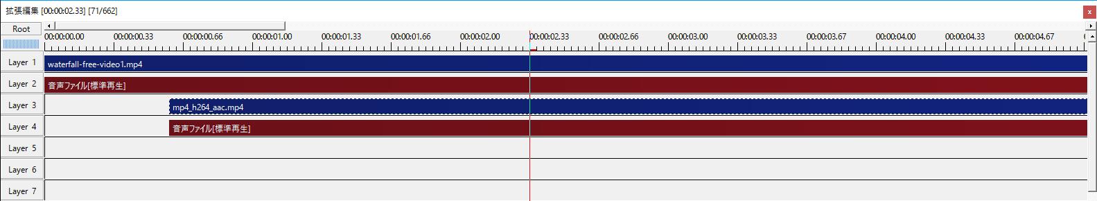 AviUtlの拡張編集プラグインの画面