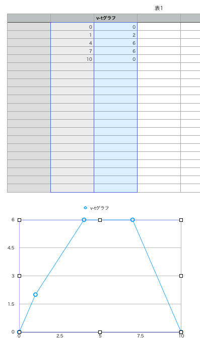 グラフの名前を設定
