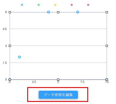 グラフのデータ参照を編集するボタン