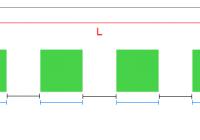 要素の幅と余白の幅と全体の幅の関係