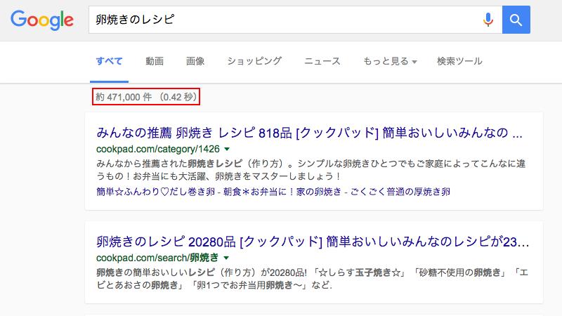 検索エンジンに文章を入力して検索した場合のヒット数