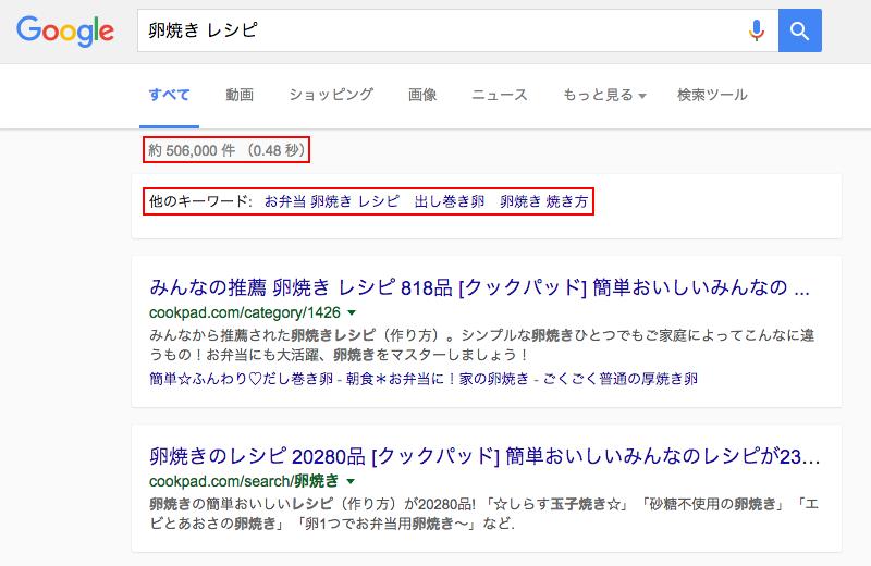 検索エンジンでスペースでキーワードを区切って検索したときのヒット数