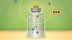 箔検電器が放射線を検出する例