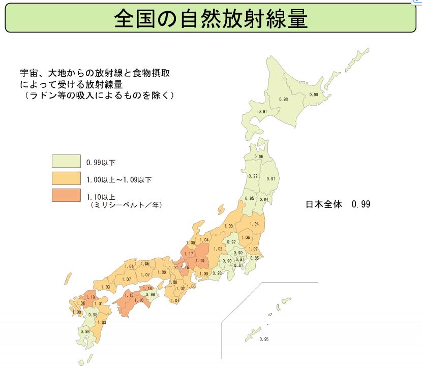 国内での地域による自然放射線量の違い