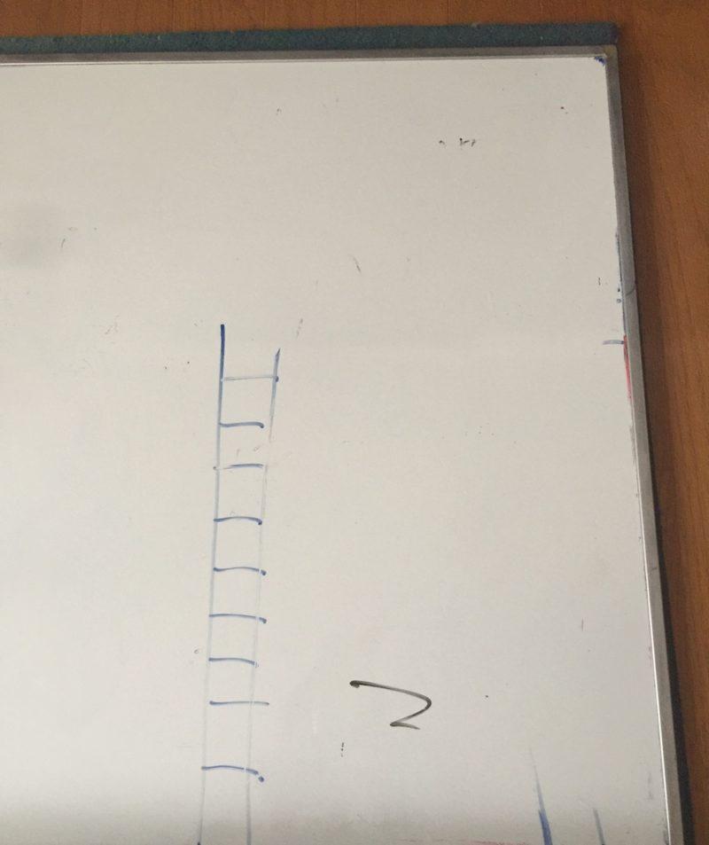 油性ペンのインクがこびり付いたホワイトボード